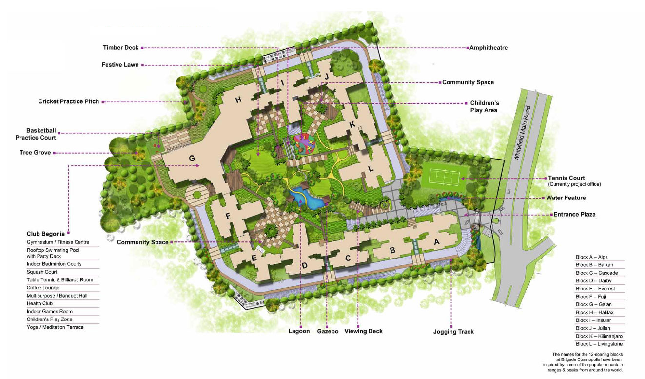 Luxurious Apartments Site Plans – What Is Site Plan