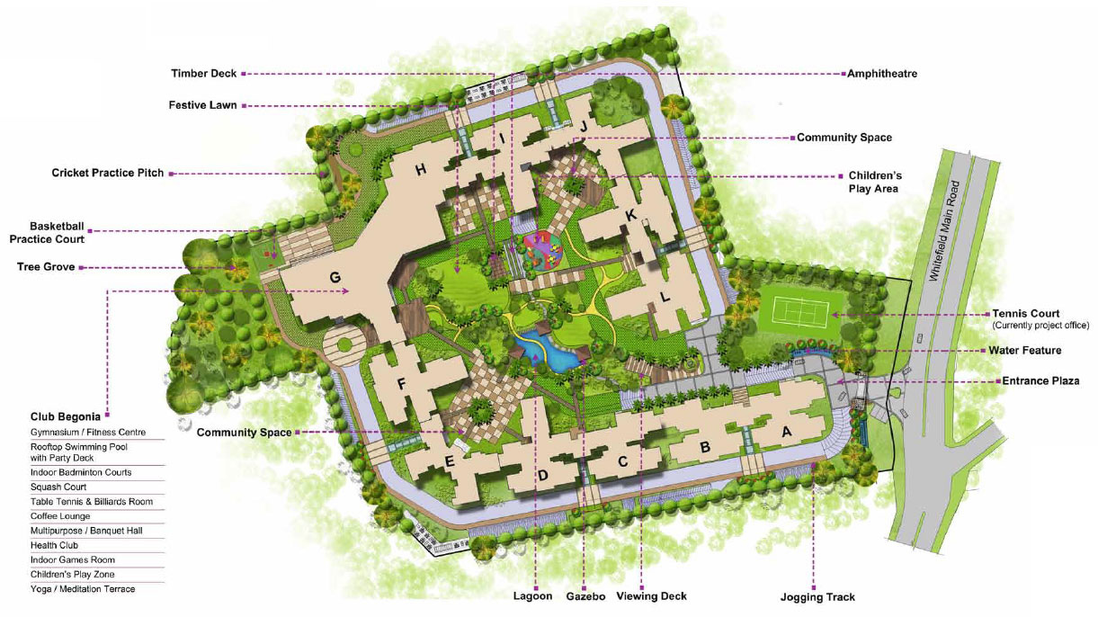 Image gallery site plan for Residential site plan